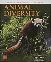 bokomslag Animal Diversity
