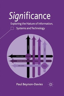 bokomslag Significance: Exploring the Nature of Information, Systems and Technology