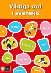 bokomslag Viktiga ord i svenska